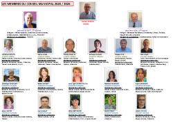 TROMBINOSCOPE Conseil Municipal 2020